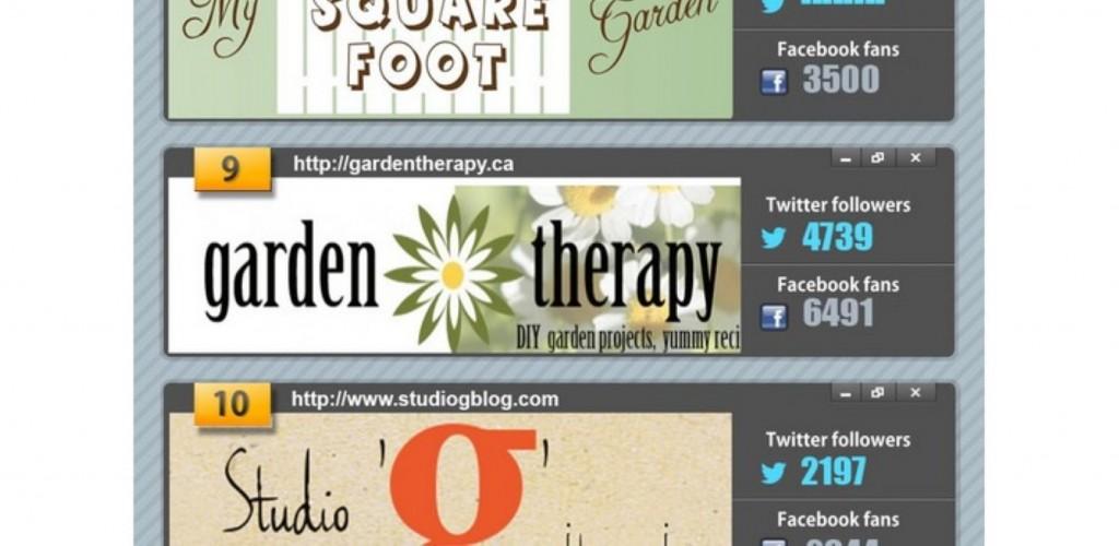 Best Garden Blogs to Follow in 2013