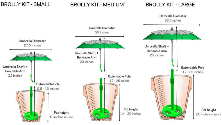 Brolly Pot Protector Kits
