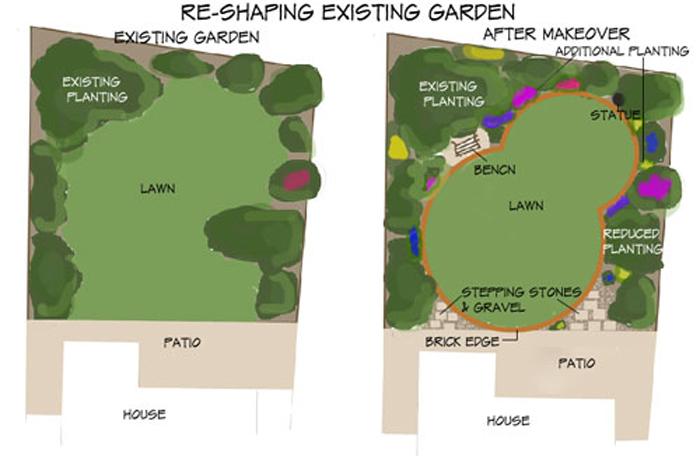 Garden Design Makeover