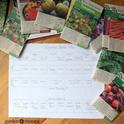 Designing the Vegetable Garden: How to Make a Garden Map