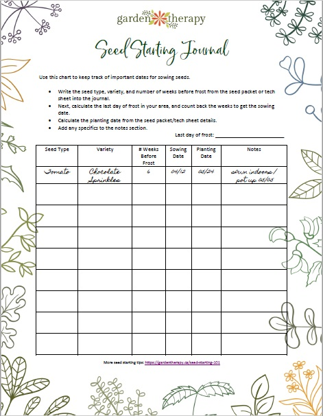Seed-Starting Resources - Garden Therapy®