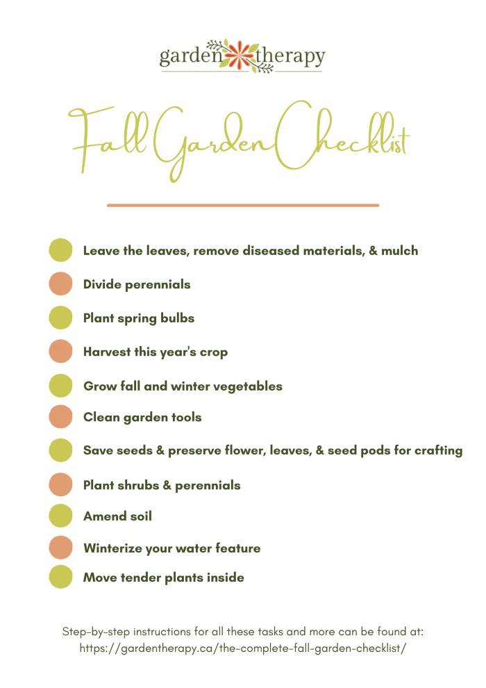 Fall gardening checklist printable